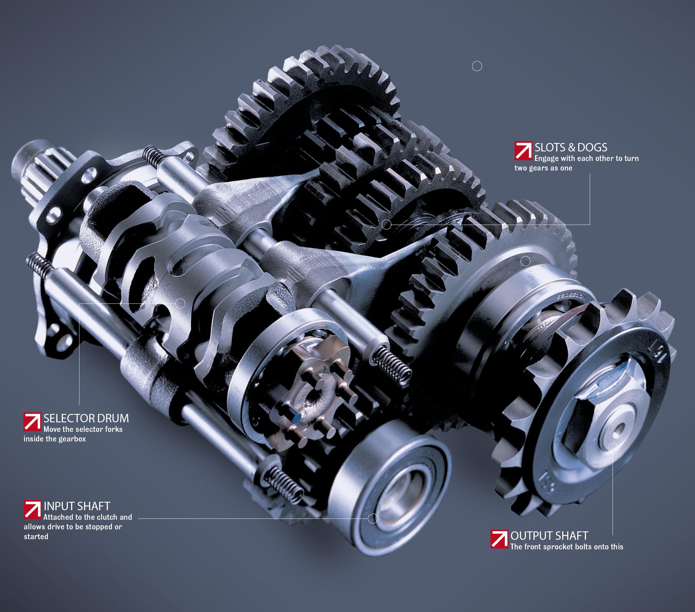 Ina Car Parts Uk